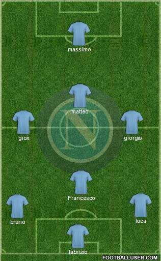 Napoli 3-5-1-1 football formation