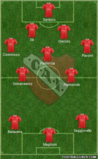 Independiente 4-3-3 football formation