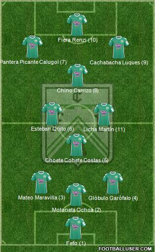 Ferro Carril Oeste 3-4-1-2 football formation