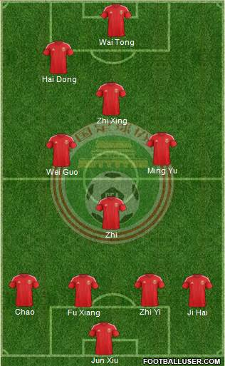 China 4-4-2 football formation