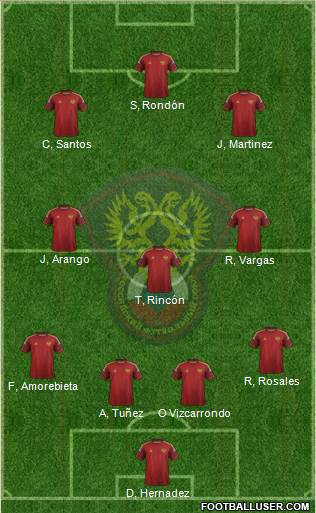 Russia 4-3-3 football formation