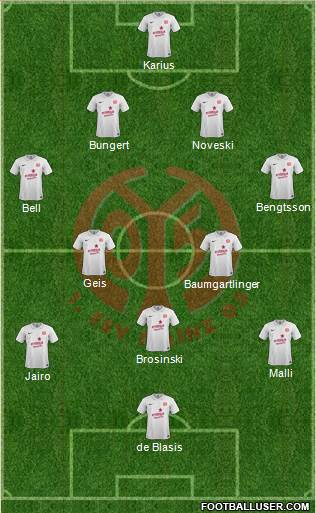 1.FSV Mainz 05 4-5-1 football formation