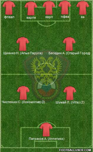Russia 3-5-1-1 football formation
