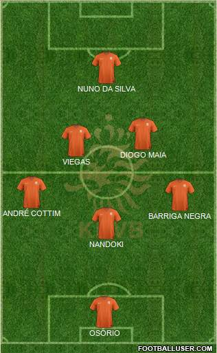Holland 3-5-1-1 football formation