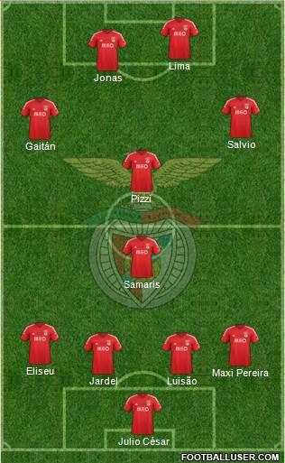 Sport Lisboa e Benfica - SAD 4-1-3-2 football formation