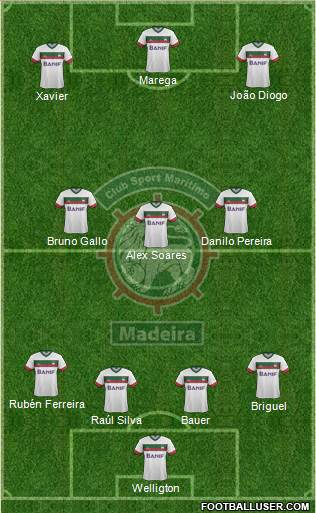 Clube Sport Marítimo - SAD 4-3-3 football formation