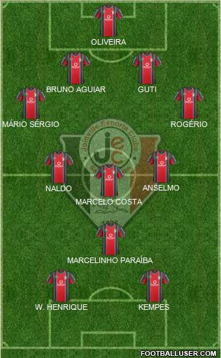 Joinville EC 4-3-1-2 football formation
