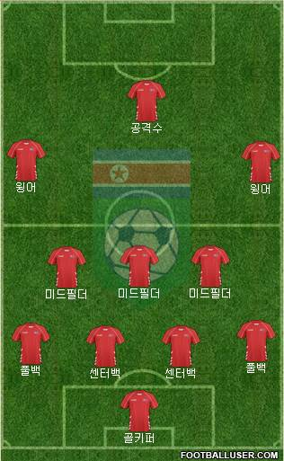 Korea DPR 4-3-3 football formation
