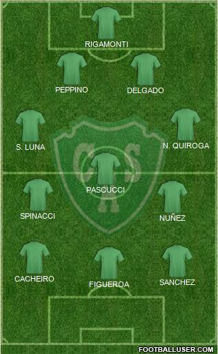 Sarmiento de Junín 4-3-3 football formation