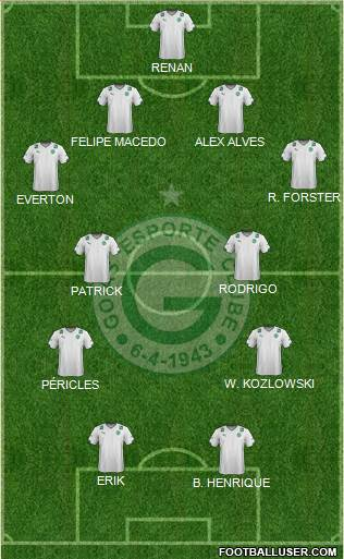 Goiás EC 4-4-2 football formation
