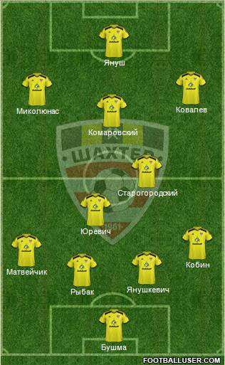 Shakhter Soligorsk 4-2-1-3 football formation