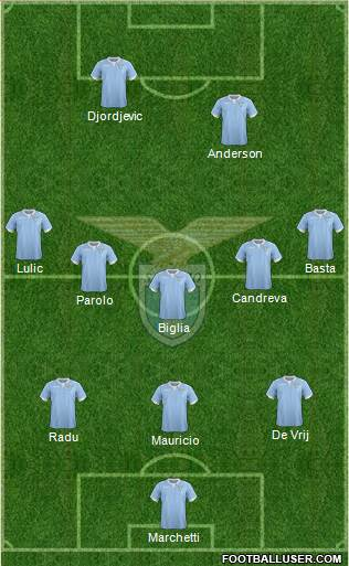 S.S. Lazio 3-5-1-1 football formation