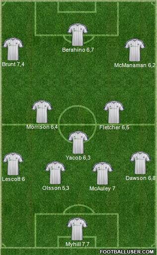 West Bromwich Albion 4-3-3 football formation
