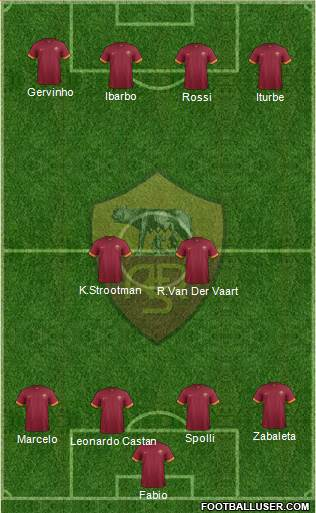 AS Roma 4-2-4 football formation