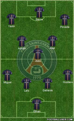 Paris Saint-Germain 4-5-1 football formation