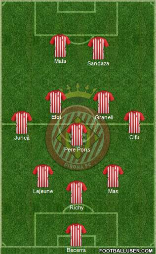 F.C. Girona 3-5-2 football formation