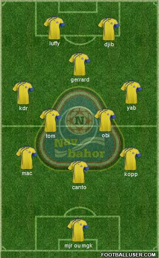 Nawbahor Namangan 3-5-2 football formation