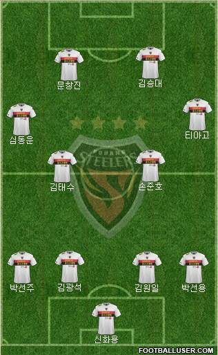 Pohang Steelers 4-4-2 football formation