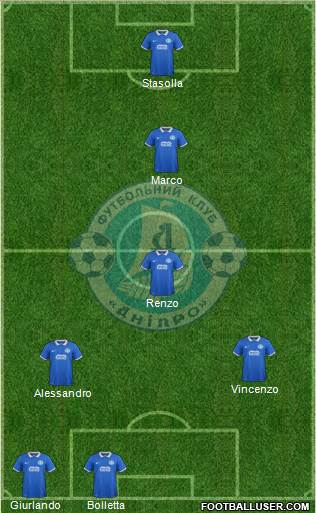 Dnipro Dnipropetrovsk 3-4-3 football formation