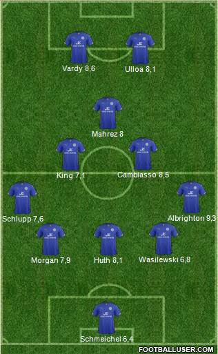 Leicester City 5-3-2 football formation