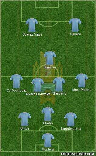 Uruguay 3-5-2 football formation