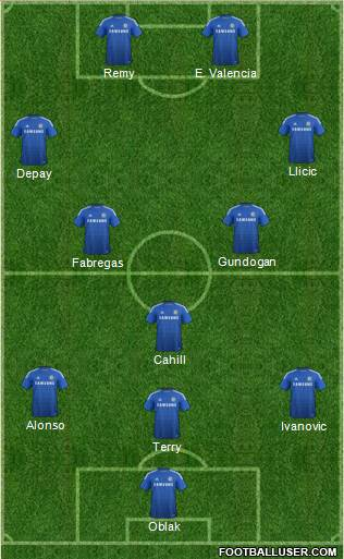 Chelsea 4-4-1-1 football formation