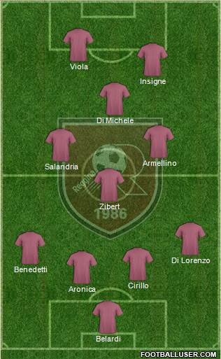 Reggina 4-3-1-2 football formation