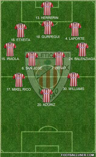 Athletic Club 5-4-1 football formation