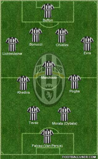 Juventus 4-3-2-1 football formation