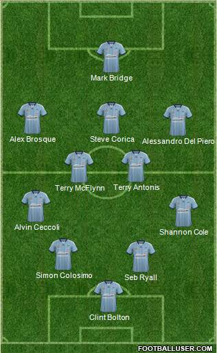 Sydney FC 4-2-3-1 football formation