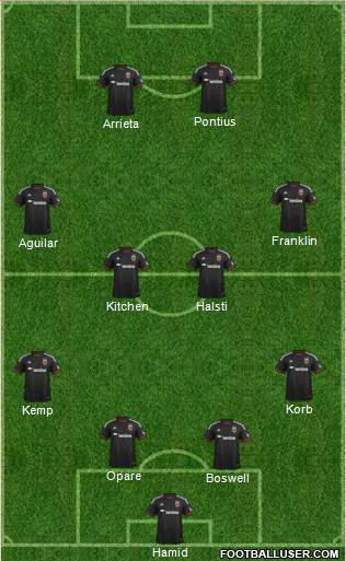D.C. United 4-4-2 football formation