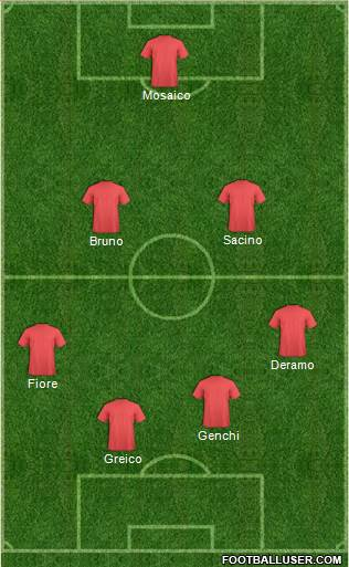 Dream Team 4-3-1-2 football formation