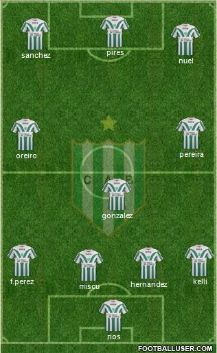 Banfield 4-1-2-3 football formation