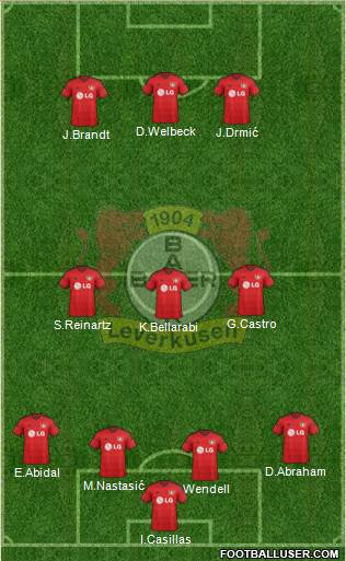 Bayer 04 Leverkusen 4-3-3 football formation