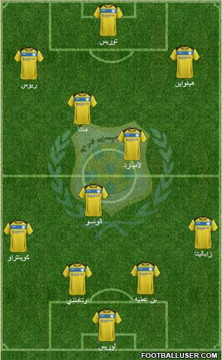 Ismaily Sporting Club 4-3-3 football formation