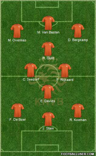 Holland 3-4-3 football formation
