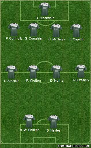 Plymouth Argyle 3-5-2 football formation