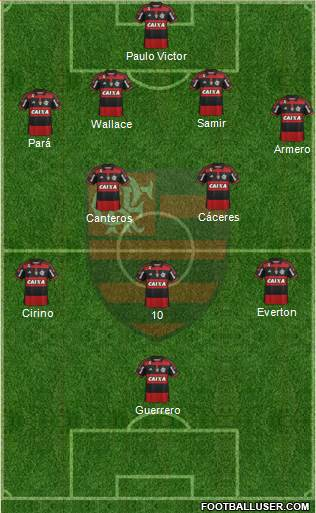CR Flamengo 4-2-3-1 football formation