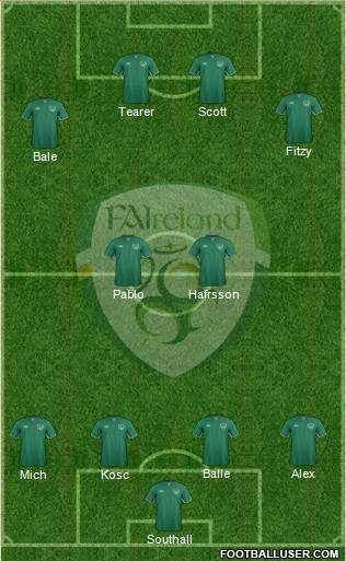 Ireland 4-2-4 football formation