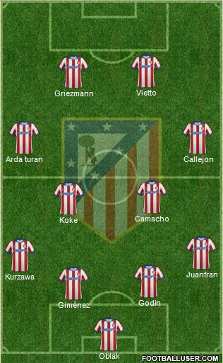 C. Atlético Madrid S.A.D. 4-2-2-2 football formation