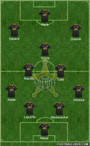 FC Sheriff Tiraspol 4-3-3 football formation