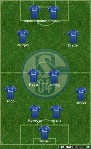 FC Schalke 04 5-4-1 football formation