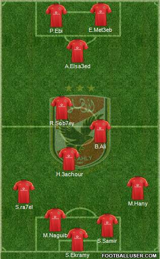Al-Ahly Sporting Club 3-4-3 football formation