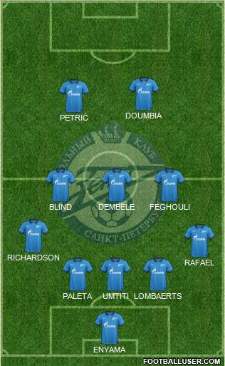 Zenit St. Petersburg 5-3-2 football formation