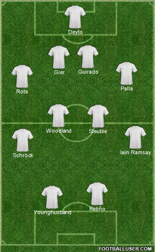 World Cup 2014 Team 4-4-2 football formation