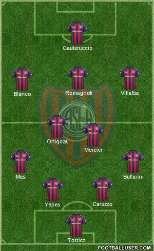 San Lorenzo de Almagro 4-2-4 football formation