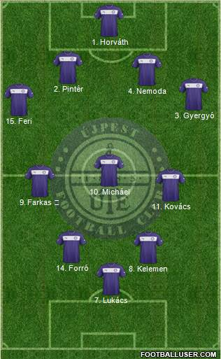 Újpest FC 4-3-2-1 football formation