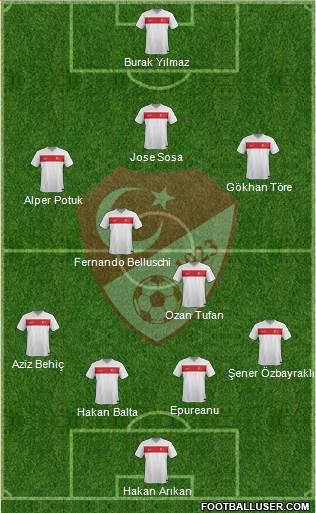 Turkey 4-4-1-1 football formation