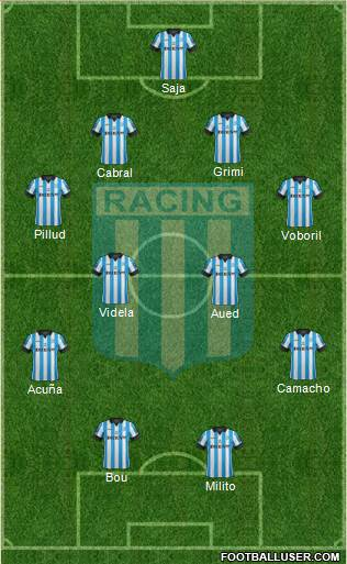 Racing Club 3-5-1-1 football formation