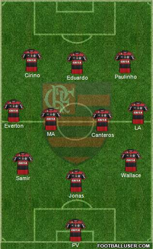 CR Flamengo 3-4-3 football formation